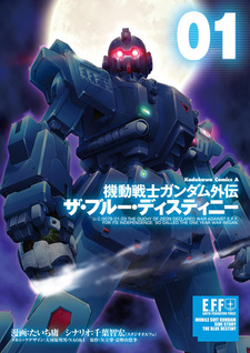 Mobile Suit Gundam - Blue Destiny (You Taichi)