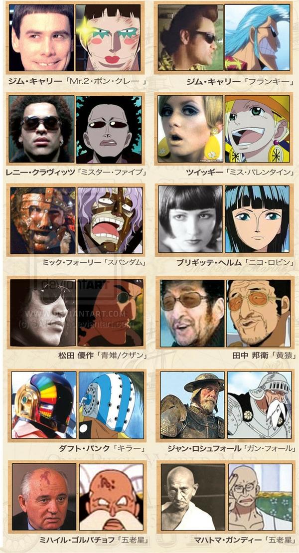 Scopriamo i vip che hanno ispirato i personaggi di One Piece ... Jimcarrey