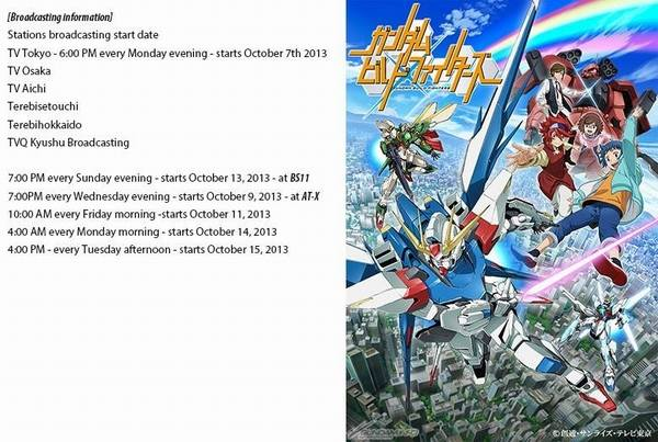Gundam Build Fighters: date