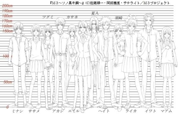 M3 -Sono Kuroki Hagane- chara